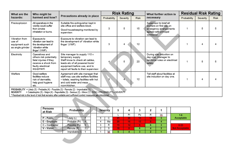 Bricklaying Risk Assessment  Seguro