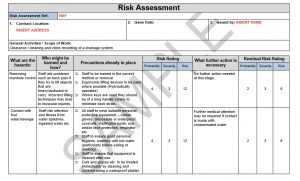 Risk Assessment & Method Statement for Cleaning of Drain 3