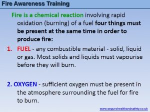 Fire Awareness Training 2
