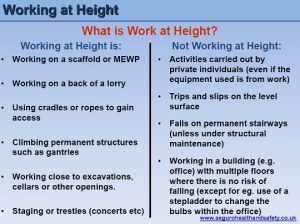 Working at Height Training Presentation 2
