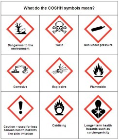 what-do-the-coshh-symbols-mean