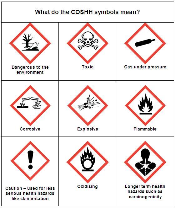 Coshh Hazard Labeling Seguro Hs